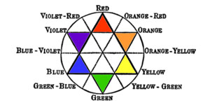 Read more about the article Marcotone: The Science of Color